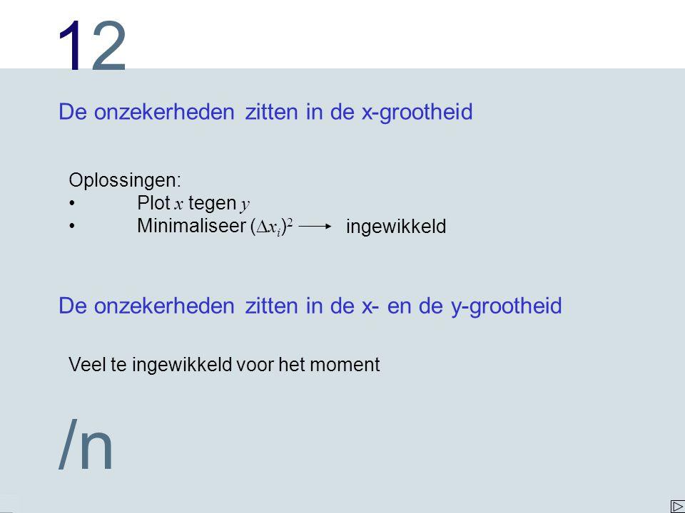 1212 /n De onzekerheden zitten in de x-grootheid Oplossingen: Plot x tegen y Minimaliseer (  x i ) 2 ingewikkeld De onzekerheden zitten in de x- en de y-grootheid Veel te ingewikkeld voor het moment