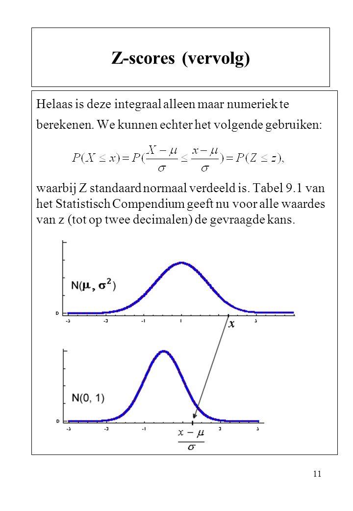 11 Helaas is deze integraal alleen maar numeriek te berekenen. We kunnen echter het volgende gebruiken: waarbij Z standaard normaal verdeeld is. Tabel