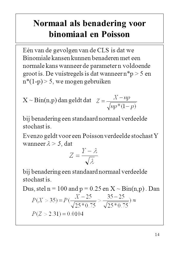 14 Eén van de gevolgen van de CLS is dat we Binomiale kansen kunnen benaderen met een normale kans wanneer de parameter n voldoende groot is. De vuist