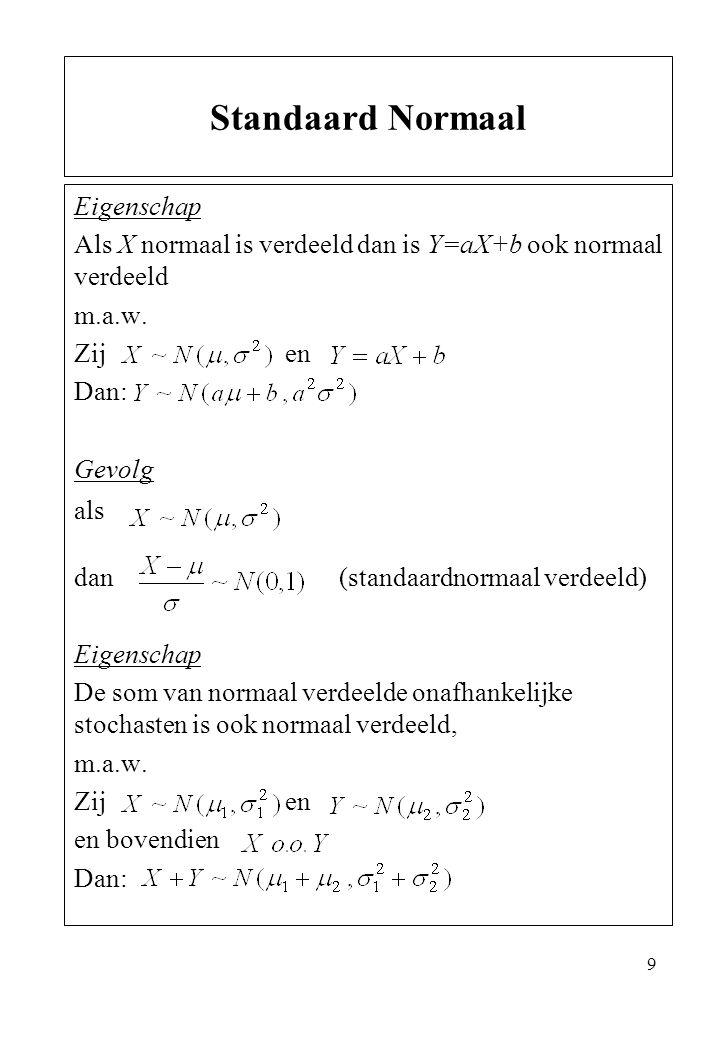 9 Eigenschap Als X normaal is verdeeld dan is Y=aX+b ook normaal verdeeld m.a.w. Zij en Dan: Gevolg als dan (standaardnormaal verdeeld) Eigenschap De