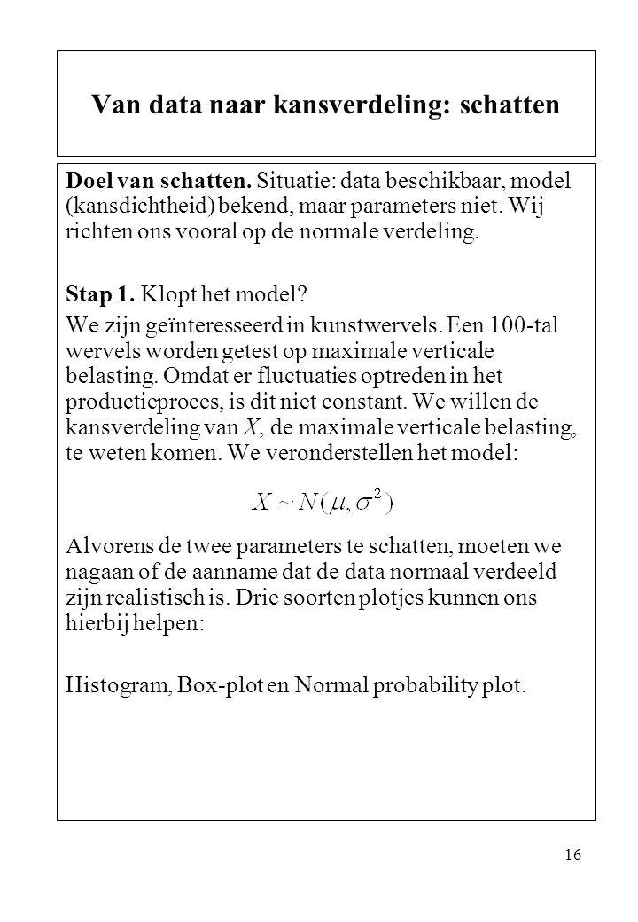 16 Doel van schatten. Situatie: data beschikbaar, model (kansdichtheid) bekend, maar parameters niet. Wij richten ons vooral op de normale verdeling.