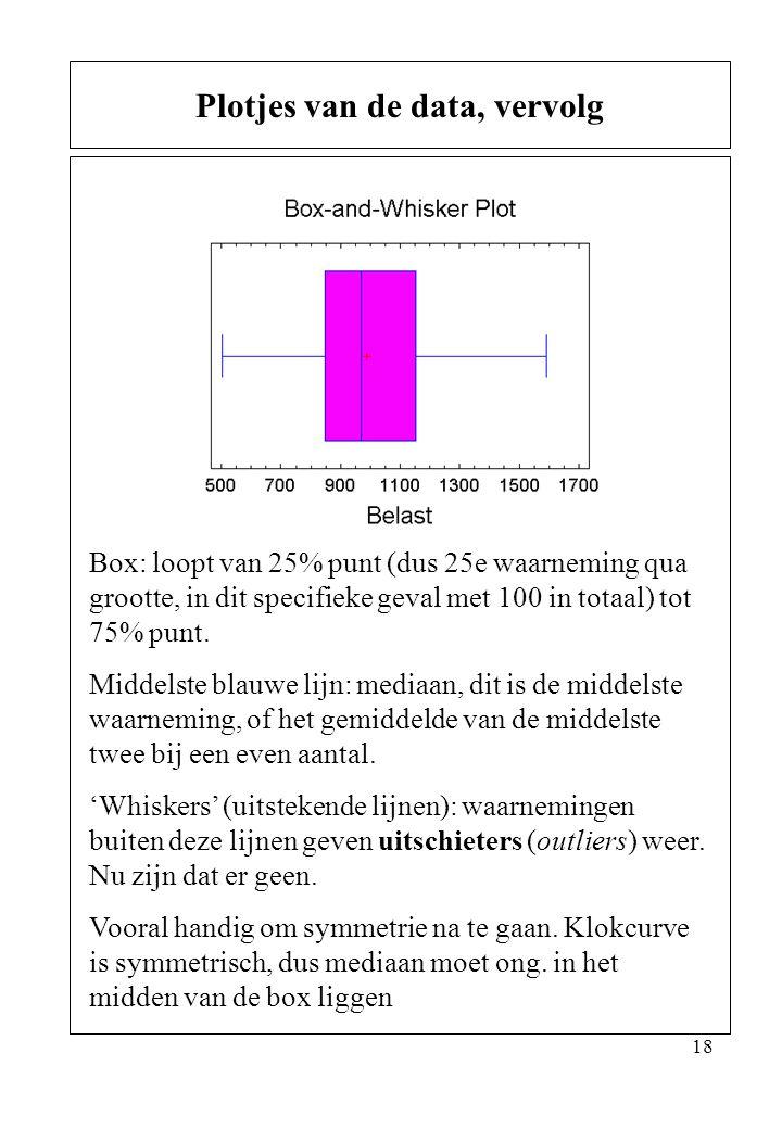 18 Plotjes van de data, vervolg Box: loopt van 25% punt (dus 25e waarneming qua grootte, in dit specifieke geval met 100 in totaal) tot 75% punt. Midd