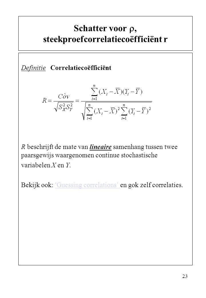 23 Definitie Correlatiecoëfficiënt R beschrijft de mate van lineaire samenhang tussen twee paarsgewijs waargenomen continue stochastische variabelen X