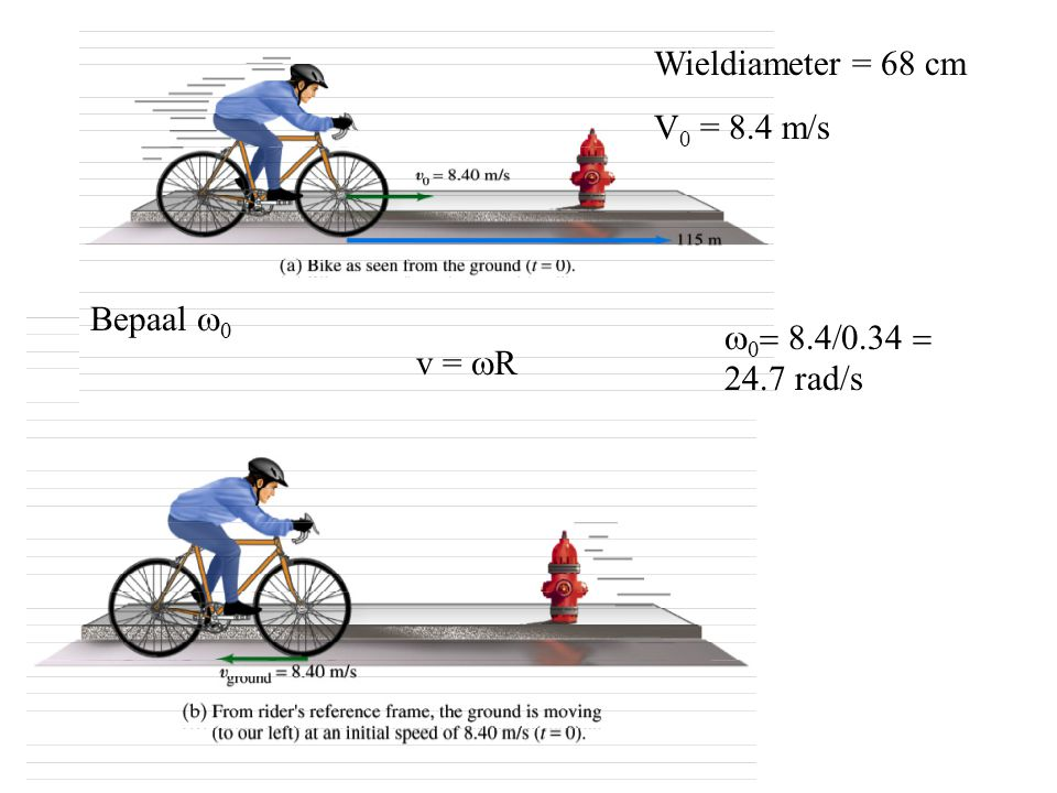 Wieldiameter = 68 cm V 0 = 8.4 m/s Bepaal   v =  R     rad/s