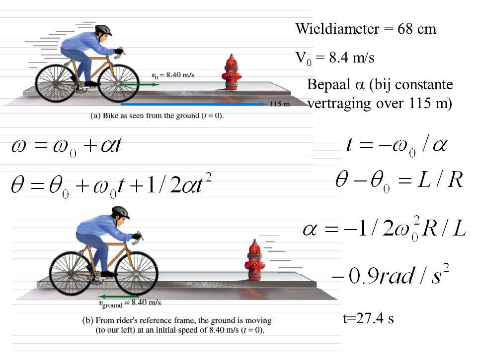 Wieldiameter = 68 cm V 0 = 8.4 m/s Bepaal  bij constante vertraging over 115 m  t=27.4 s