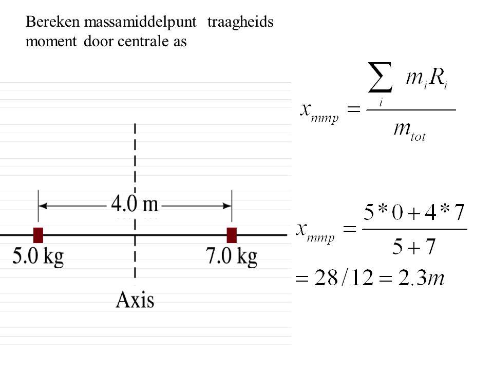 Bereken massamiddelpunt traagheids moment door centrale as
