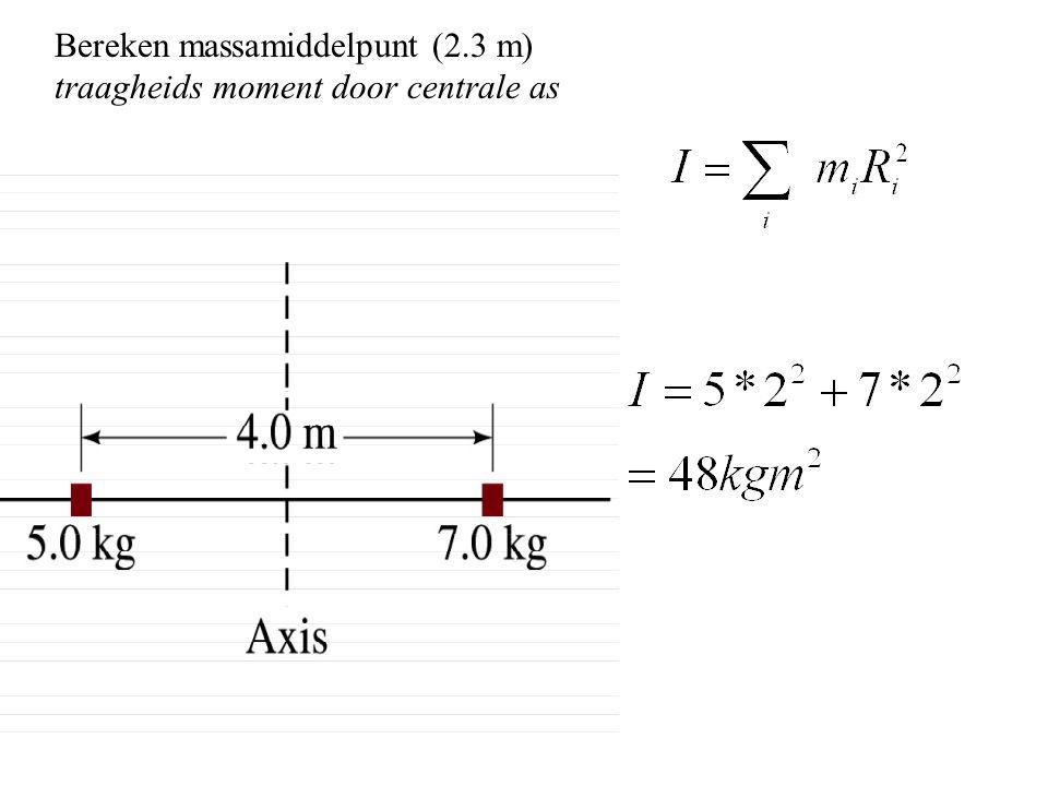 Bereken massamiddelpunt (2.3 m) traagheids moment door centrale as