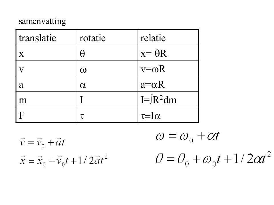 samenvatting translatierotatierelatie x  x=  R v  v=  R a  a=  R mI I=  R 2 dm F 