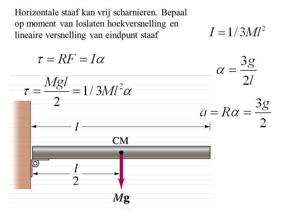 Horizontale staaf kan vrij scharnieren. Bepaal op moment van loslaten hoekversnelling en lineaire versnelling van eindpunt staaf
