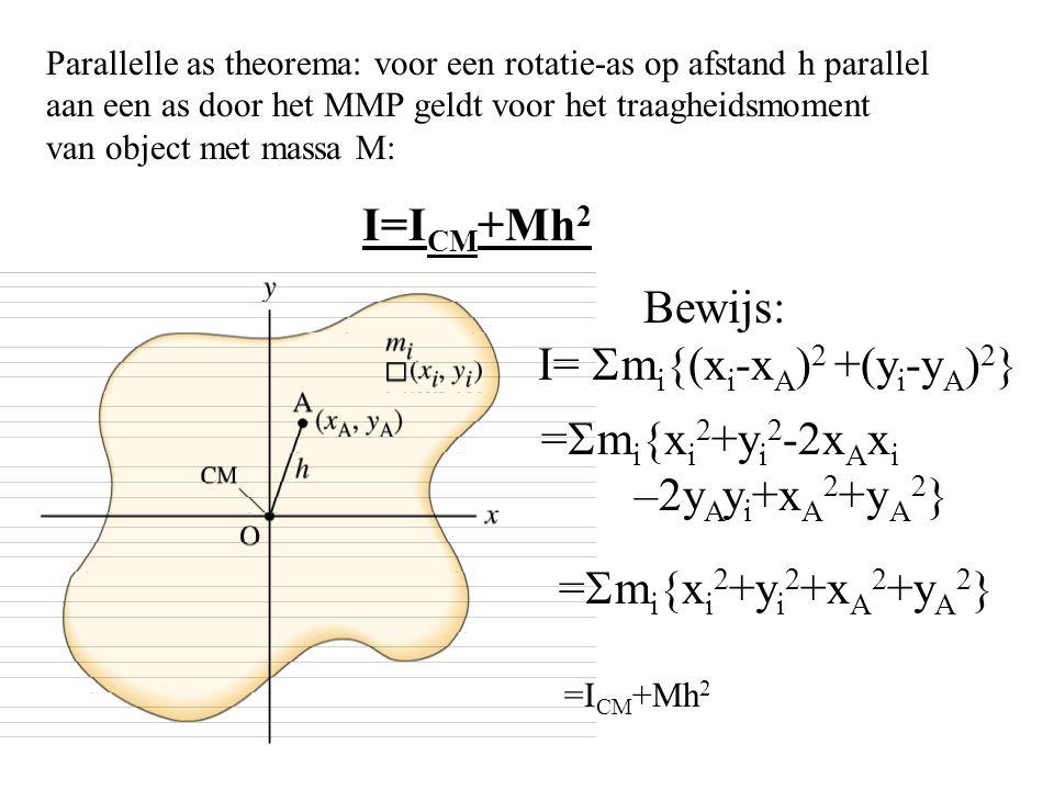 Parallelle as theorema: voor een rotatie-as op afstand h parallel aan een as door het MMP geldt voor het traagheidsmoment van object met massa M: I=I