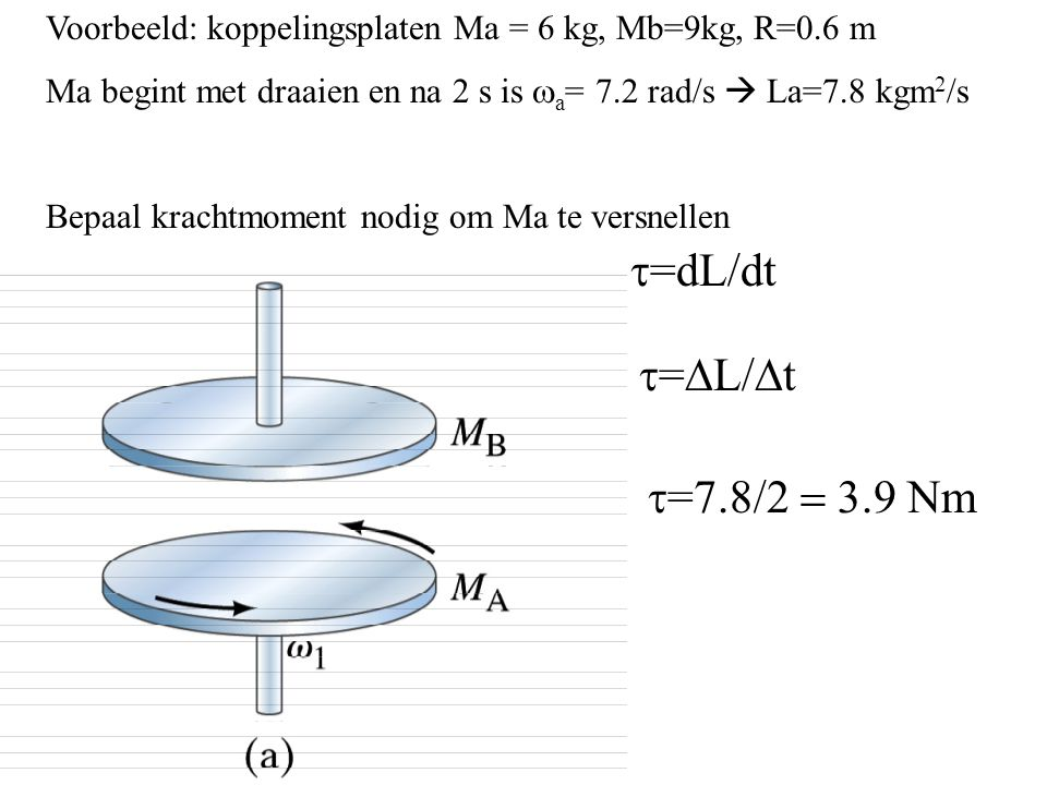 Voorbeeld: koppelingsplaten Ma = 6 kg, Mb=9kg, R=0.6 m Ma begint met draaien en na 2 s is  a = 7.2 rad/s  La=7.8 kgm 2 /s Bepaal krachtmoment nodig