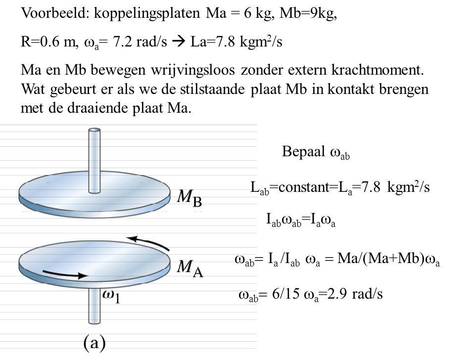 Voorbeeld: koppelingsplaten Ma = 6 kg, Mb=9kg, R=0.6 m,  a = 7.2 rad/s  La=7.8 kgm 2 /s Ma en Mb bewegen wrijvingsloos zonder extern krachtmoment. W