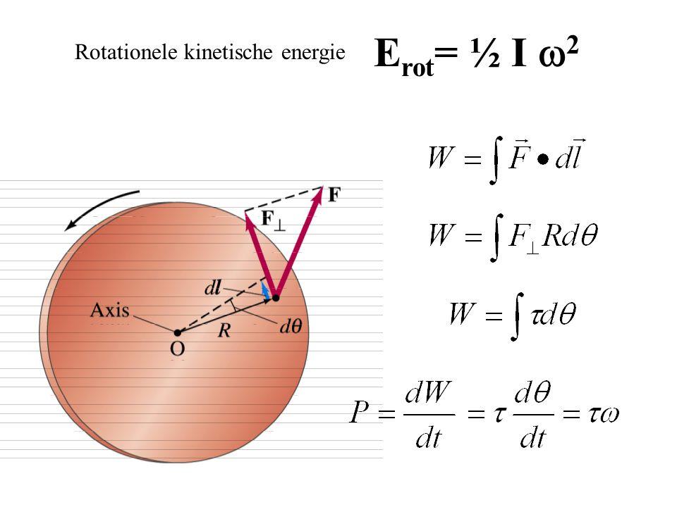 Rotationele kinetische energie E rot = ½ I  2