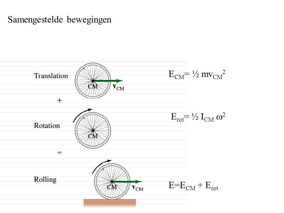Samengestelde bewegingen E CM = ½ mv CM 2 E rot = ½ I CM  2 E=E CM + E rot