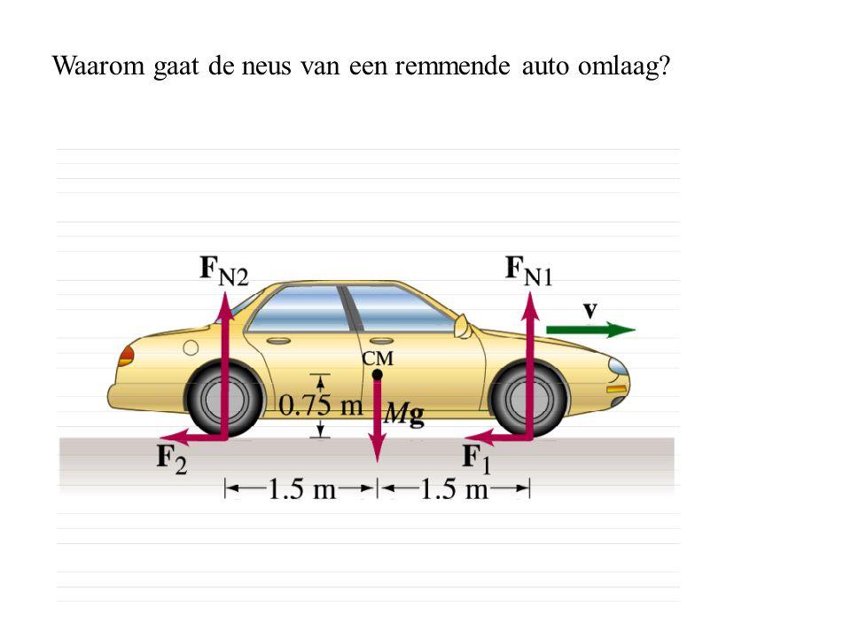 Waarom gaat de neus van een remmende auto omlaag?