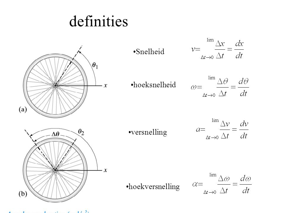 Voorbeeld: Wat is de snelheid van de top van een vallende stok in verticale positie W g =Mg ½ l =½ I   I=1/3 Ml 2 ½ Mgl=½ 1/3 Ml 2    =(3g/l)  v=  l=(3gl)  Voor een gewoon vallende stok:½ mv 2 =mgl Dus v=(2gl) 1/2