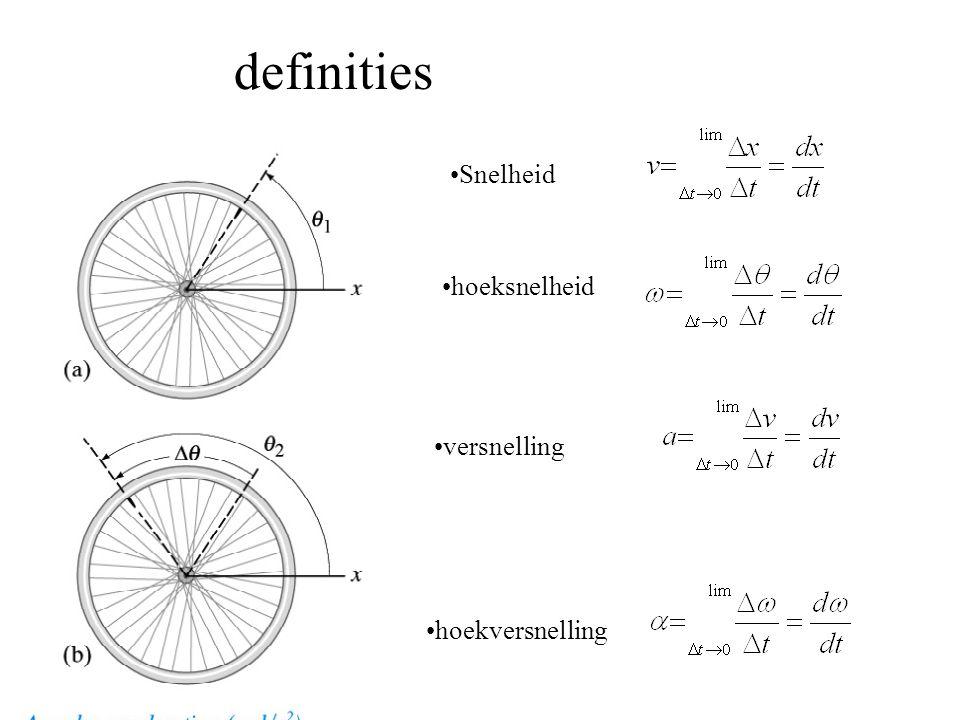 Voorbeeld: koppelingsplaten Ma = 6 kg, Mb=9kg, R=0.6 m Ma begint met draaien en na 2 s is  a = 7.2 rad/s Bepaal impulsmoment van Ma L=I  =1/2 6 0.6 2 7.2= 7.8 kgm 2 /s =½mr 2 