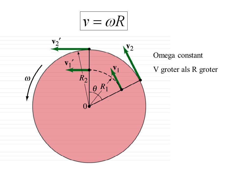Voorbeeld: koppelingsplaten Ma = 6 kg, Mb=9kg, R=0.6 m,  a = 7.2 rad/s  La=7.8 kgm 2 /s Ma en Mb bewegen wrijvingsloos zonder extern krachtmoment.