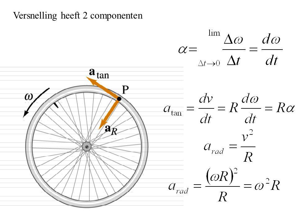 Parallelle as theorema: voor een rotatie-as op afstand h parallel aan een as door het MMP geldt voor het traagheidsmoment van object met massa M: I=I CM +Mh 2 I=1/2 MR 2 +MR 2 I=3/2MR 2
