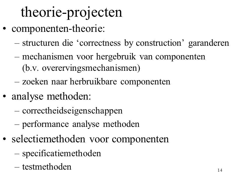 14 theorie-projecten componenten-theorie: –structuren die 'correctness by construction' garanderen –mechanismen voor hergebruik van componenten (b.v.