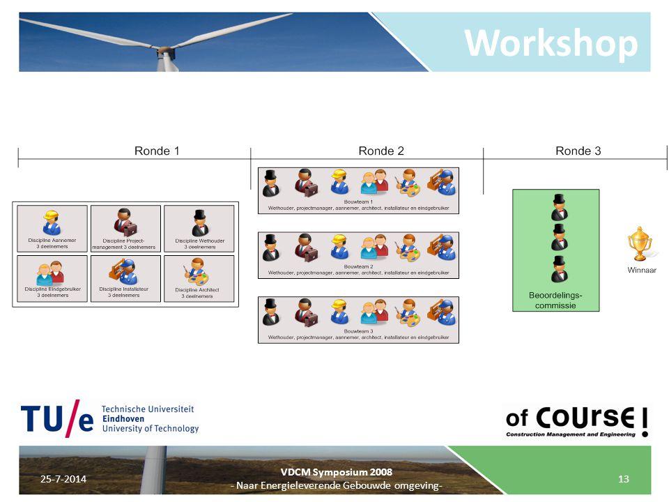Workshop 25-7-201413 VDCM Symposium 2008 - Naar Energieleverende Gebouwde omgeving-