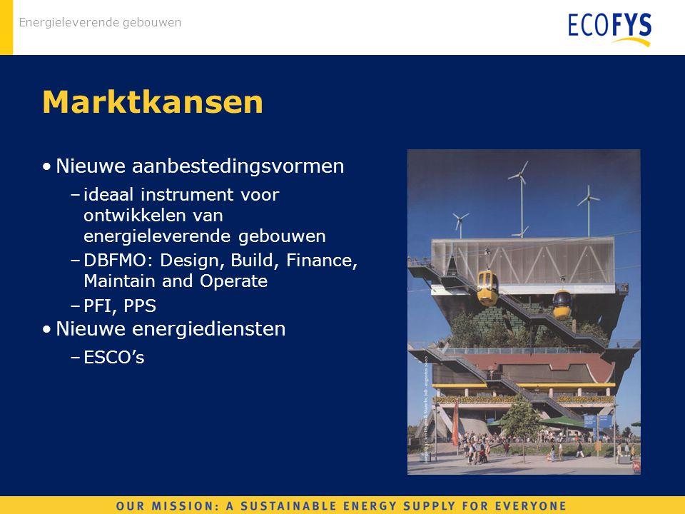 Energieleverende gebouwen Marktkansen Nieuwe aanbestedingsvormen –ideaal instrument voor ontwikkelen van energieleverende gebouwen –DBFMO: Design, Bui
