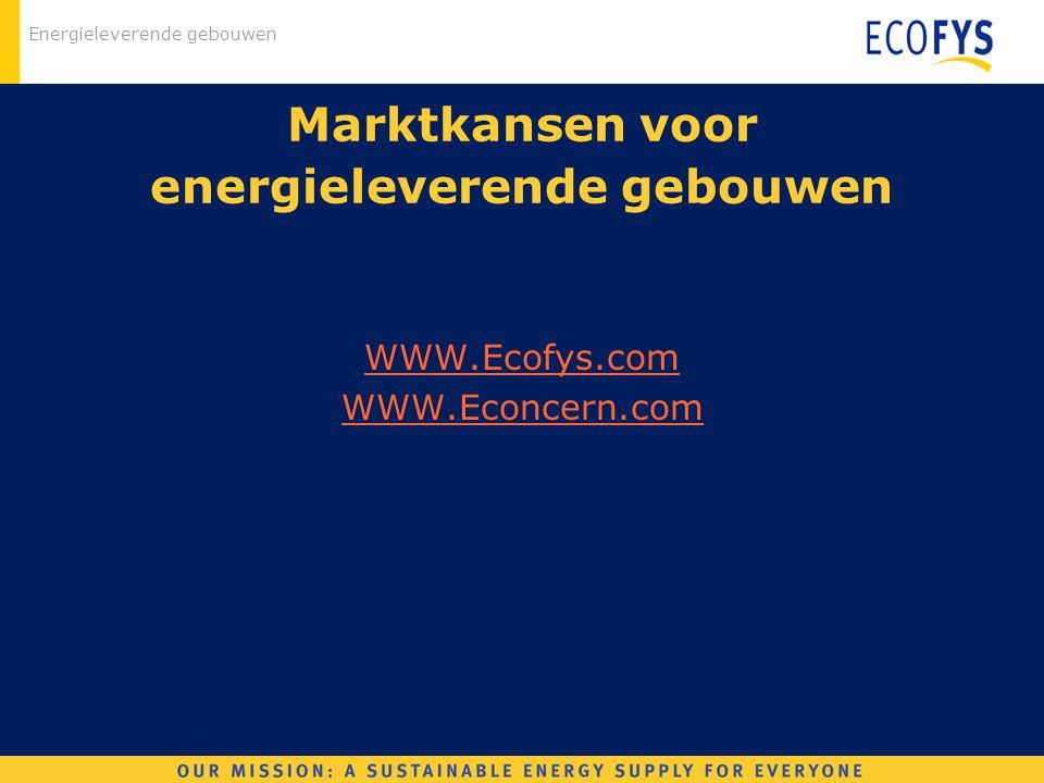 Energieleverende gebouwen Marktkansen voor energieleverende gebouwen WWW.Ecofys.com WWW.Econcern.com