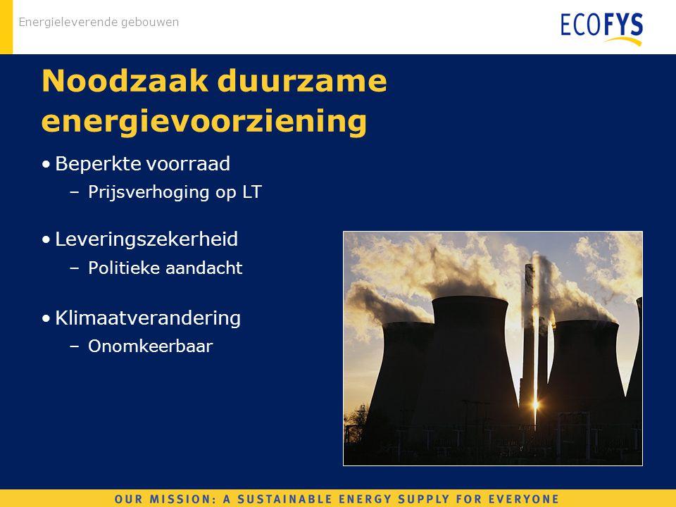 Energieleverende gebouwen Noodzaak duurzame energievoorziening Beperkte voorraad – Prijsverhoging op LT Leveringszekerheid – Politieke aandacht Klimaa
