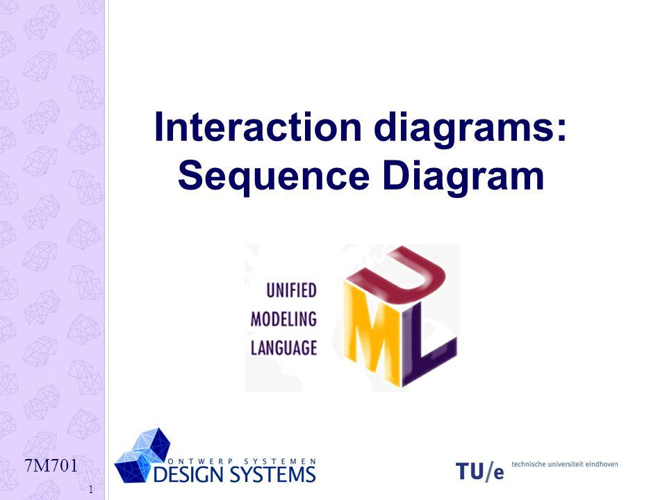 7M701 1 Interaction diagrams: Sequence Diagram