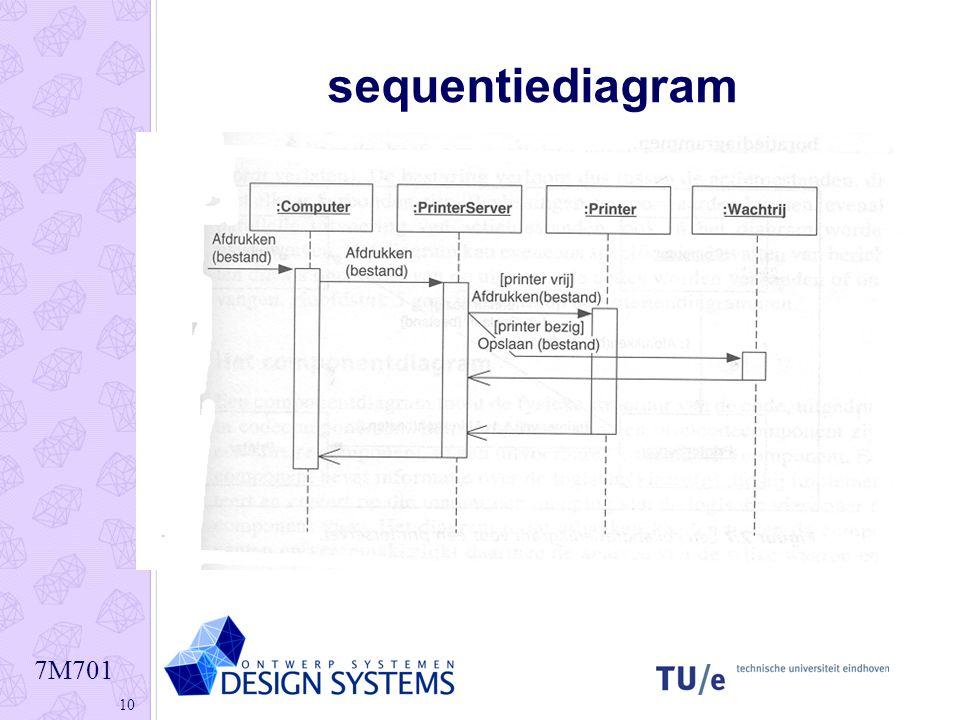 7M701 10 sequentiediagram