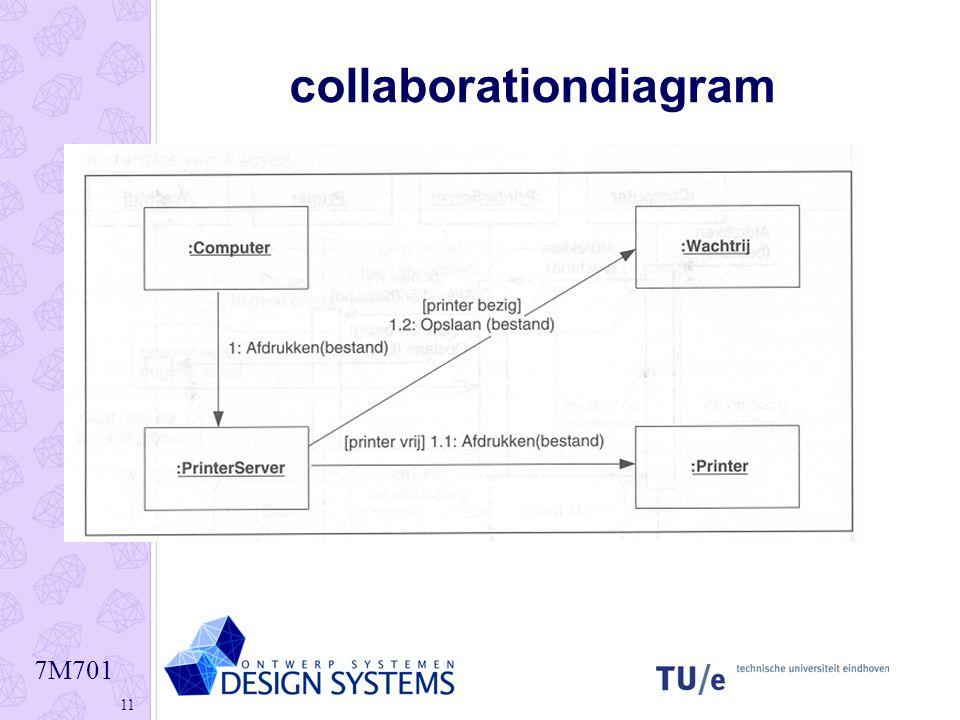 7M701 11 collaborationdiagram