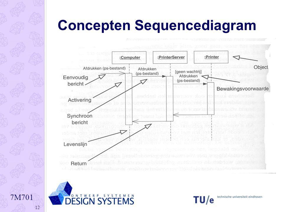 7M701 12 Concepten Sequencediagram