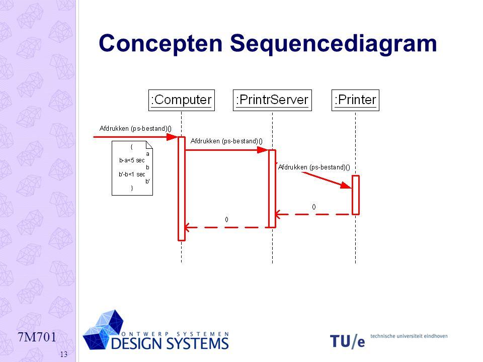 7M701 13 Concepten Sequencediagram