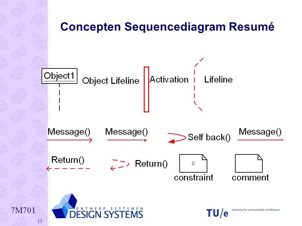 7M701 15 Concepten Sequencediagram Resumé