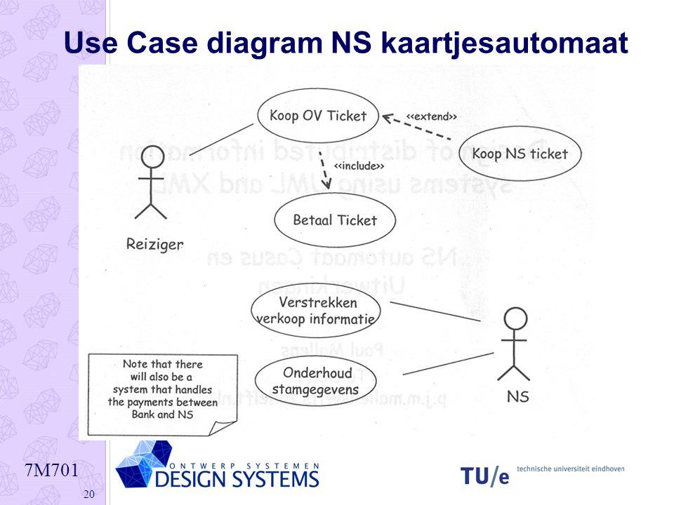 7M701 20 Use Case diagram NS kaartjesautomaat