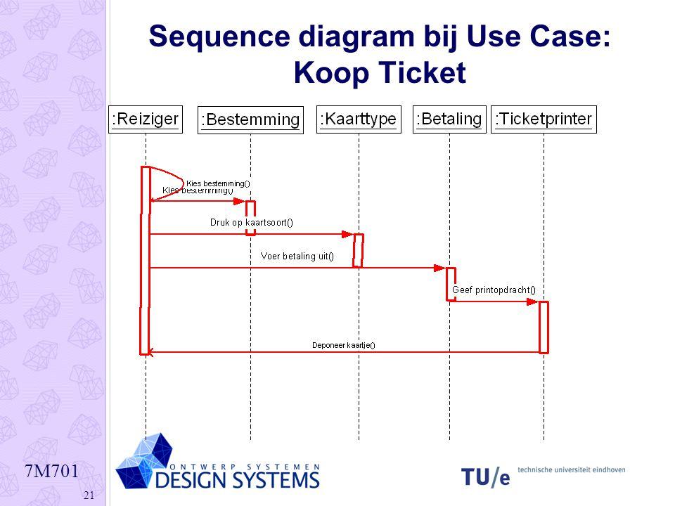 7M701 21 Sequence diagram bij Use Case: Koop Ticket