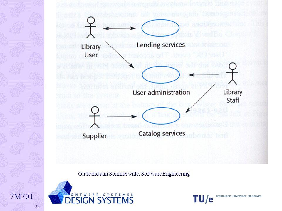7M701 22 Ontleend aan Sommerwille: Software Engineering