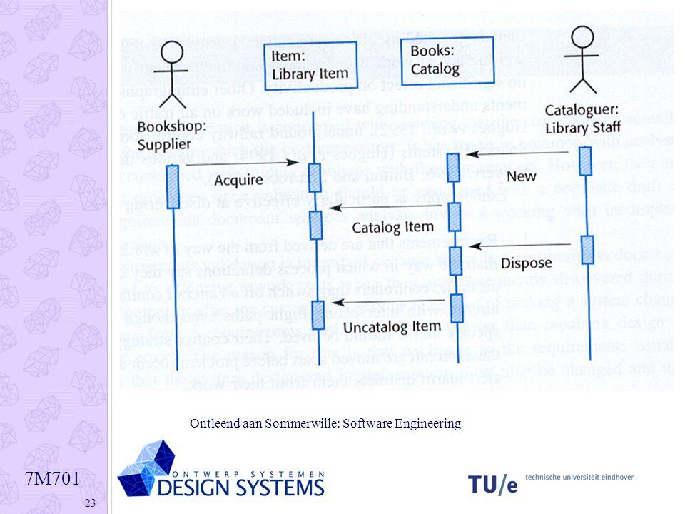 7M701 23 Ontleend aan Sommerwille: Software Engineering