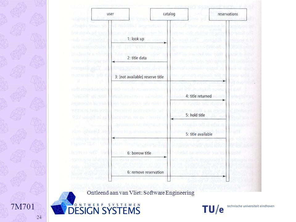 7M701 24 Ontleend aan van Vliet: Software Engineering