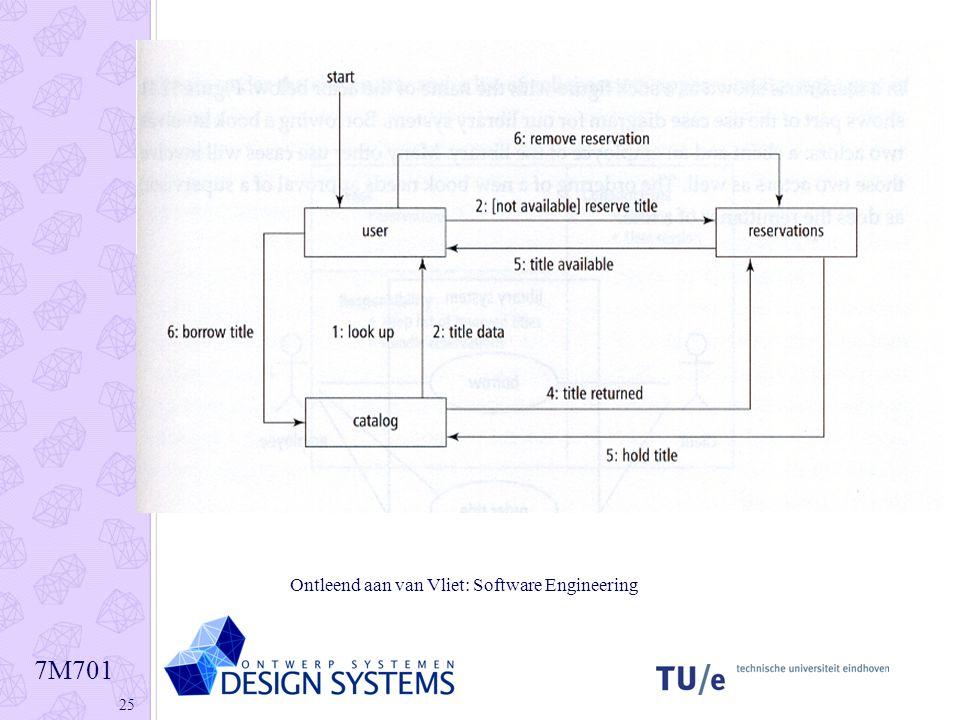 7M701 25 Ontleend aan van Vliet: Software Engineering