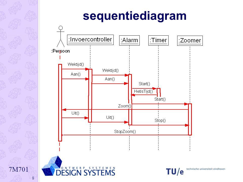 7M701 8 sequentiediagram