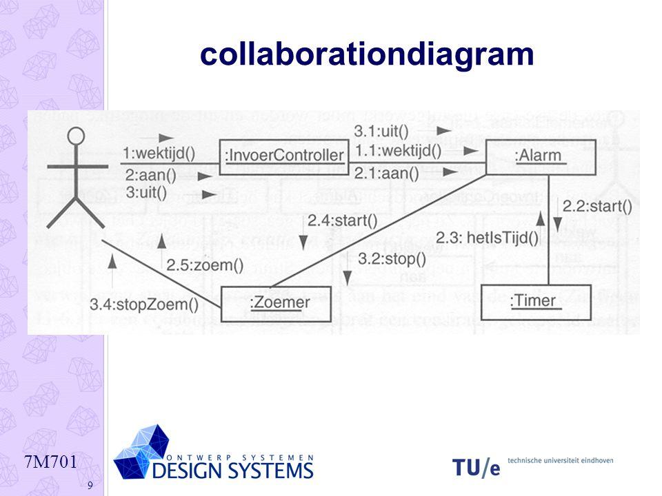 7M701 9 collaborationdiagram