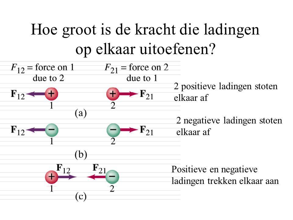 Hoe groot is de kracht die ladingen op elkaar uitoefenen? 2 positieve ladingen stoten elkaar af 2 negatieve ladingen stoten elkaar af Positieve en neg