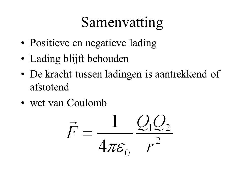 Samenvatting Positieve en negatieve lading Lading blijft behouden De kracht tussen ladingen is aantrekkend of afstotend wet van Coulomb