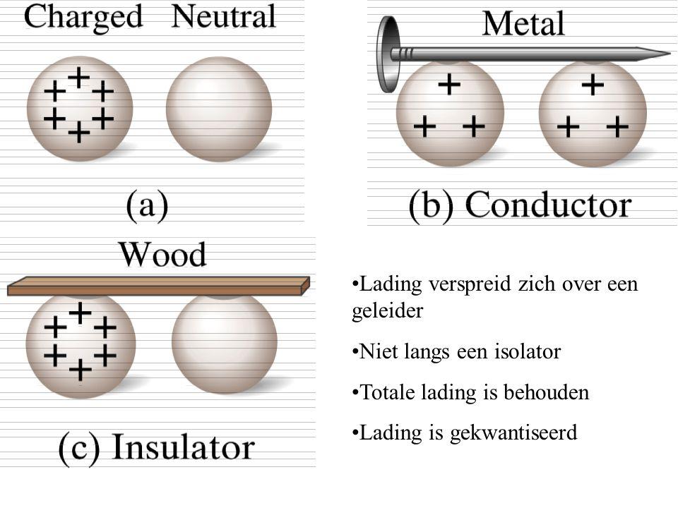 Lading verspreid zich over een geleider Niet langs een isolator Totale lading is behouden Lading is gekwantiseerd