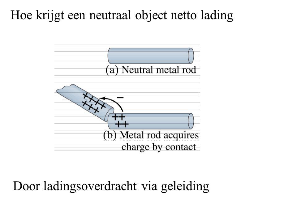 Hoe krijgt een neutraal object netto lading Door ladingsoverdracht via geleiding
