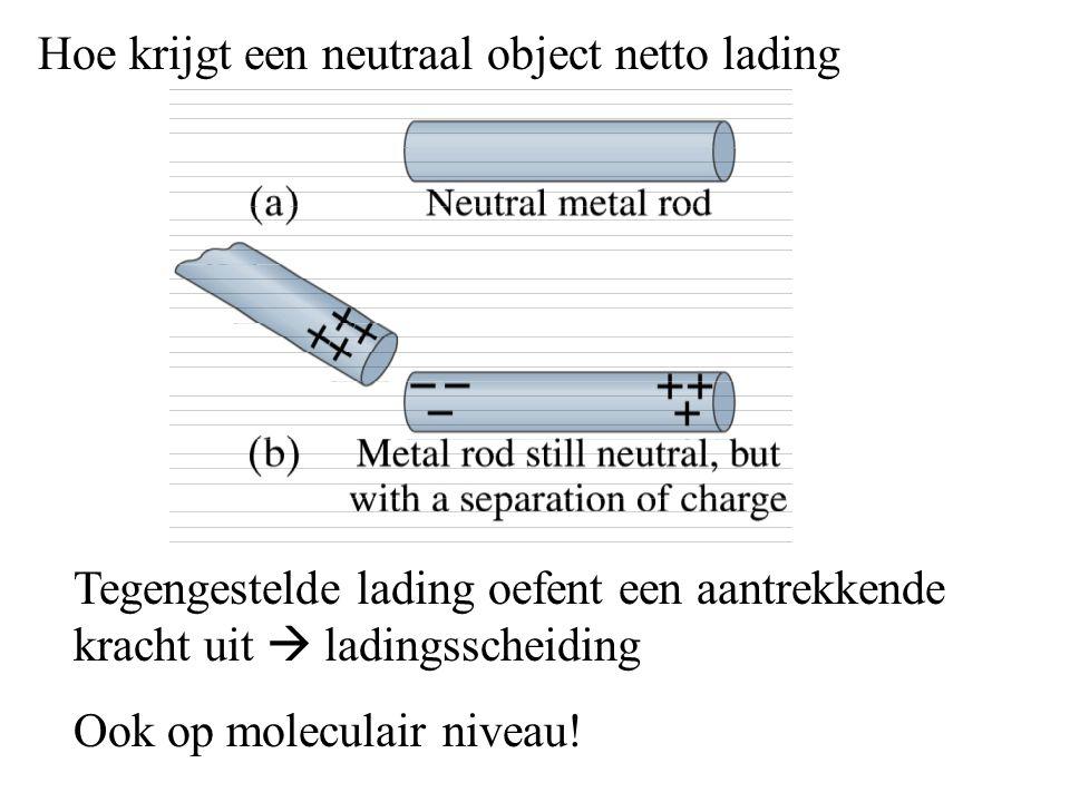 Hoe krijgt een neutraal object netto lading Tegengestelde lading oefent een aantrekkende kracht uit  ladingsscheiding Ook op moleculair niveau!