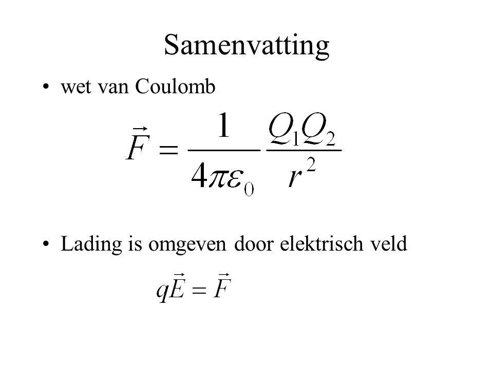 Samenvatting Lading is omgeven door elektrisch veld Voor grotere objecten Binnen geladen geleider: E-veld is loodrecht aan oppervlak geleider Dipool p=Ql richt zich in extern veld E dipool is evenredig met r -3