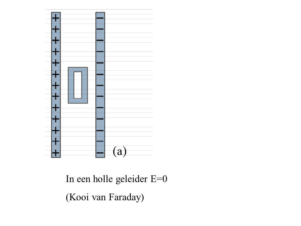 In een holle geleider E=0 (Kooi van Faraday)