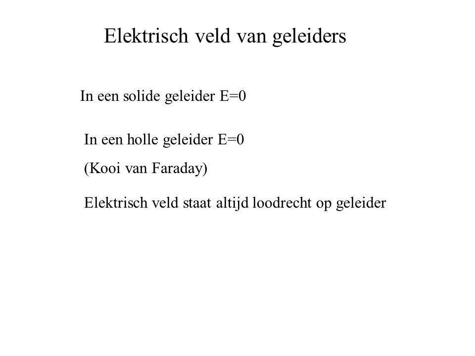Elektrisch veld van geleiders In een solide geleider E=0 In een holle geleider E=0 (Kooi van Faraday) Elektrisch veld staat altijd loodrecht op geleider
